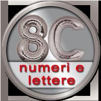 Palloncini Numeroni e Lettere